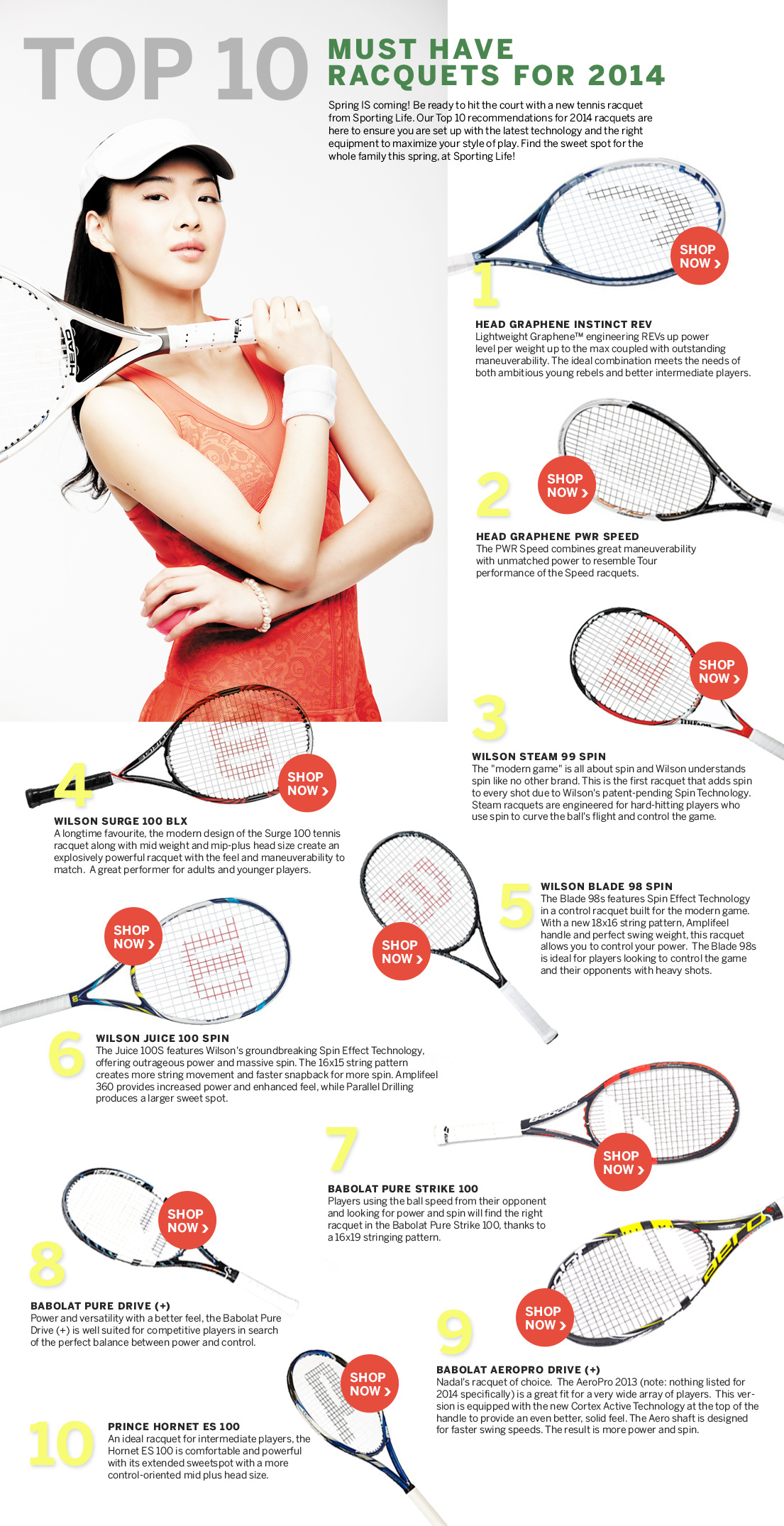 Top 10 Must Have Racquets for 2014