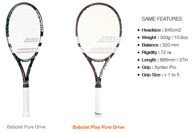 Babolat Play Pure Drive